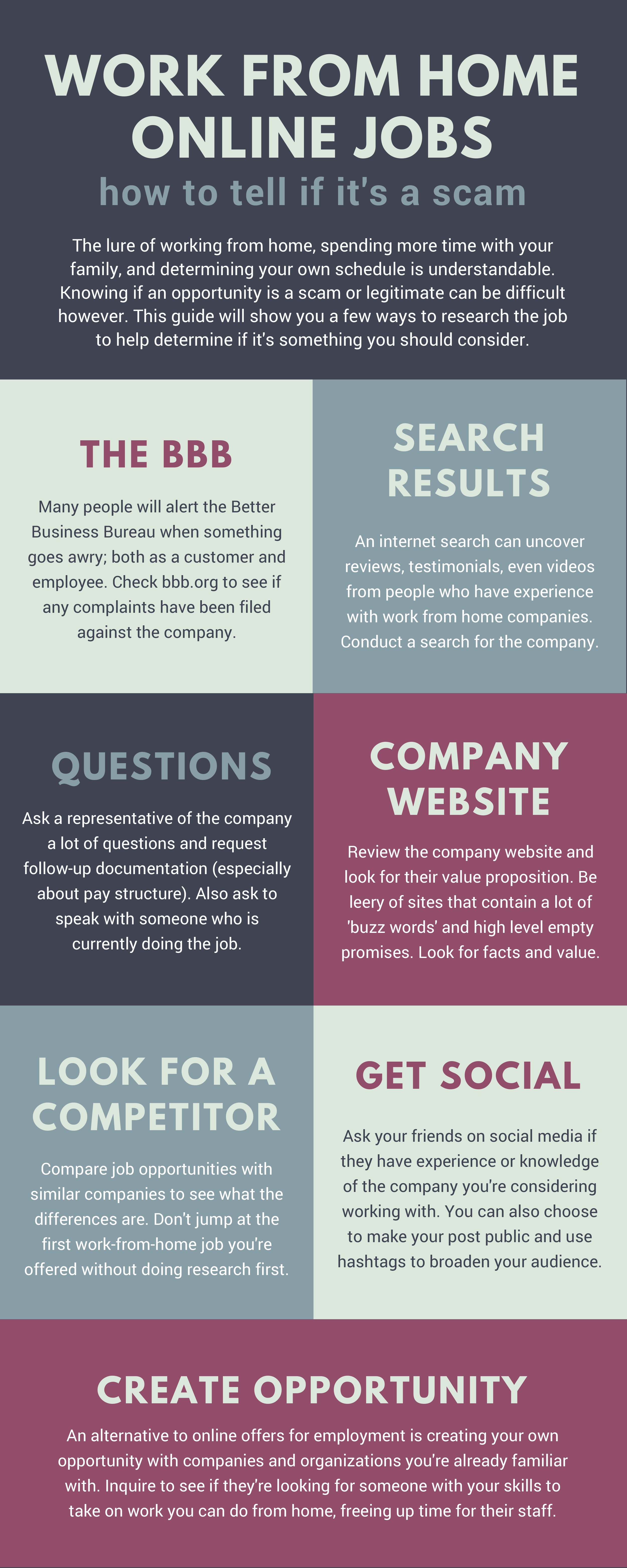 Work from Home Online Jobs - Infographic.png