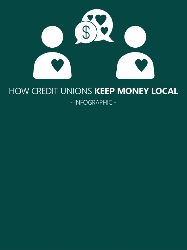 How Credit Unions Keep Money Local Infographic