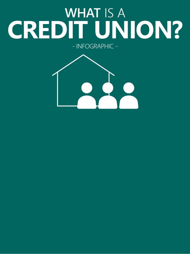 What is a Credit Union? Infographic