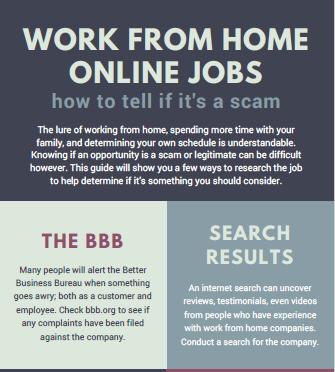 Work from Home Online Jobs.jpg